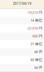 【FX収支】実質-4万円。悪い流れ断ち切らないと【2017年6月19日】
