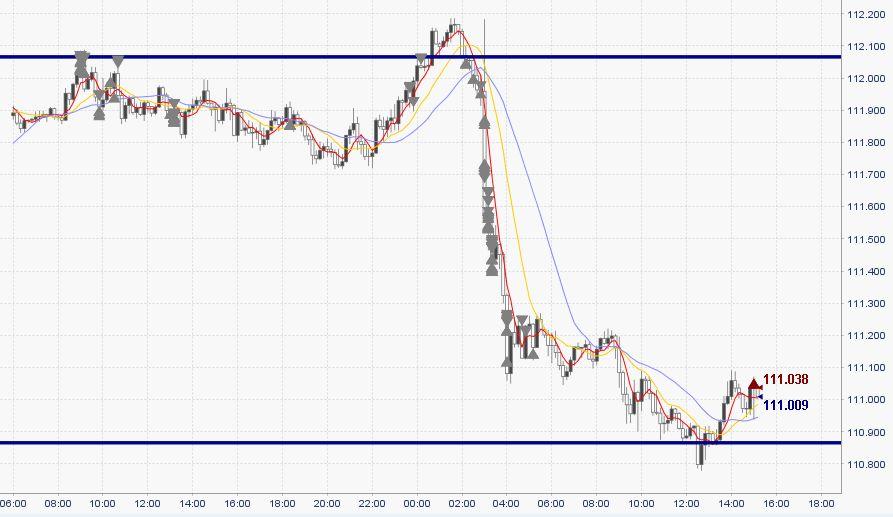 【FX収支】FOMCなんて大嫌い!ぶっこいた…【2017年7月26日】
