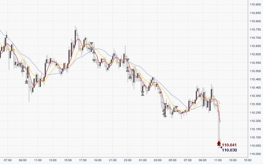 【FX収支】高速スキャはじめました!7月収支の結果は…!?【2017年7月31日】