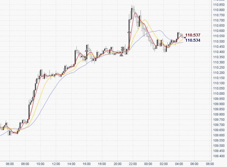 【FX収支】また指標で損切りがズレて2倍の損失になった。【2017年8月15日】