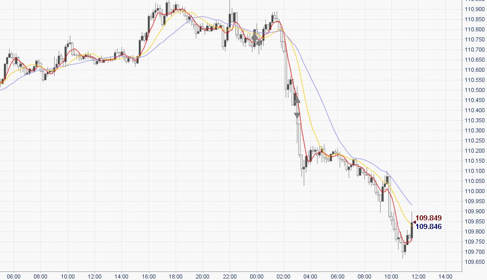 【FX収支】FOMC後にぶっこき、マジで最悪というか勝率0%【2017年8月16日】