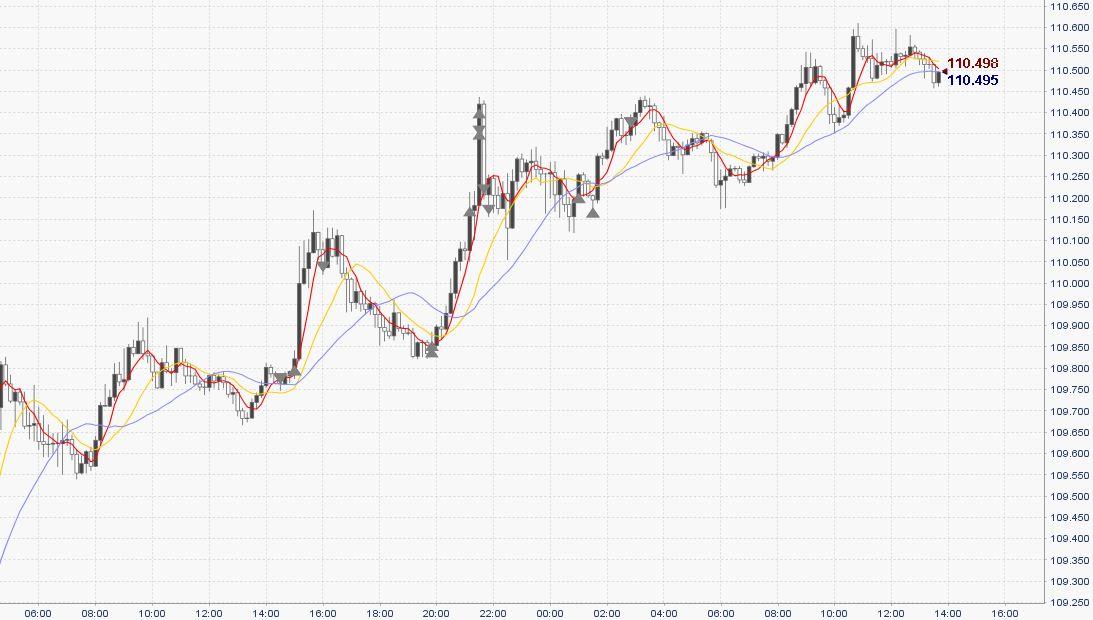 【FX収支】上昇トレンドに転換!なんとか利益出せた【2017年8月30日】