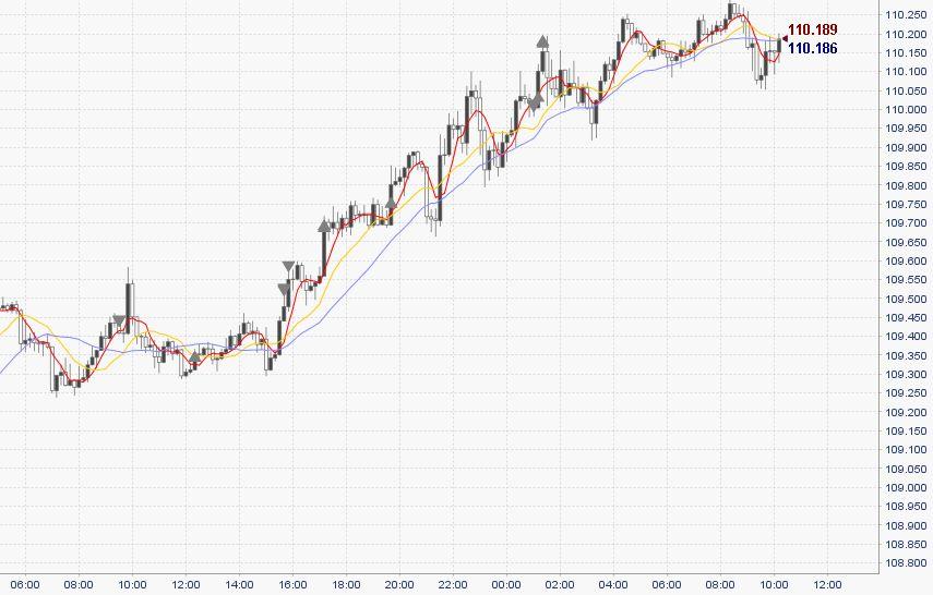 【FX収支】ドル円の上昇・・・ウザ!-13430円【2017年9月12日】