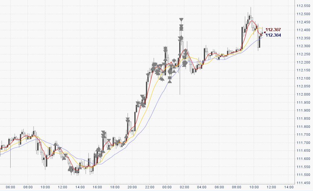 【FX収支】イエレンパニックになるもなんとかプラス +2060円【2017年9月25日】
