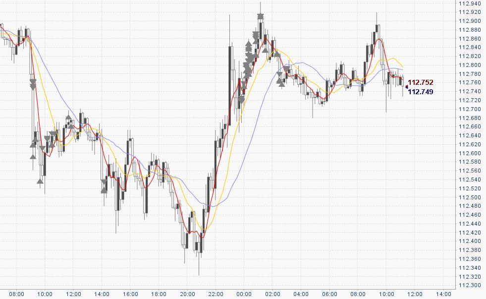 【FX収支】利益がパアに… +1360円【2017年10月4日】