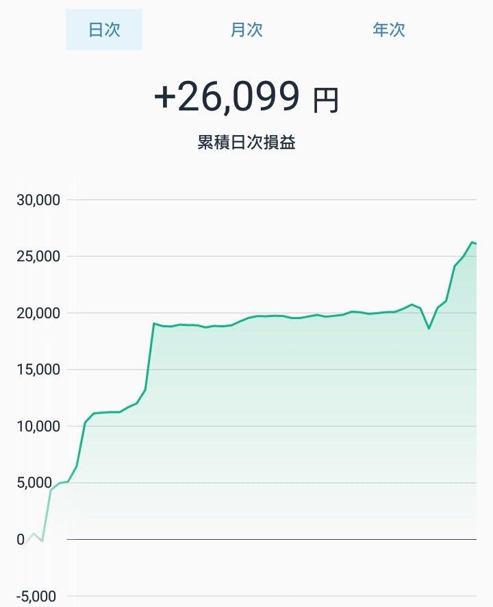 【BTCFX収支】スキャで爆益!【2018年8月25日】