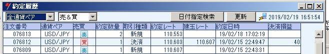 【FX収支】アメリカ休場でほぼノートレード +0円【2019年2月17日】